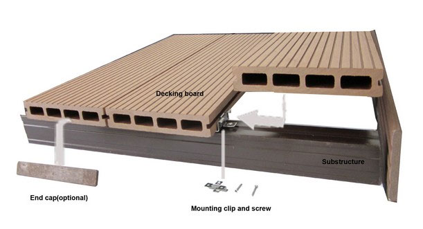 Capped Decking